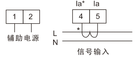 bam4i-9x1单相交流电流表