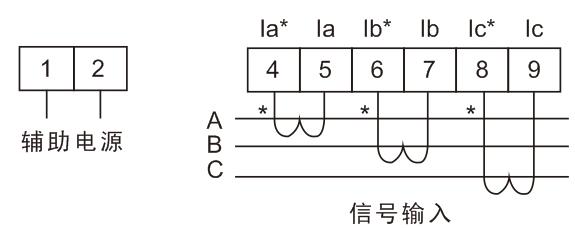 bam4i3-dy三相交流数显电流表