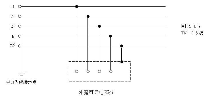 电气基础知识:三相五线制详解
