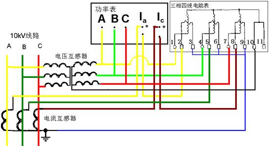 对于熟悉互感器的老师傅们而言,各种互感器如何接线那是手到擒来的事,一点也难不倒精通电力的电工师傅们。电力行业是一个长久的行业,有老者退修,有新手入门,各种常见的不常见的技术都要学习,下面分享的是一种简单的高压电压互感器和电流互感器的接线方法,相信朋友们能看懂。 高压电压互感器和电流互感器的接线图:
